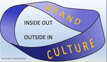 wurkspace7 brand culture